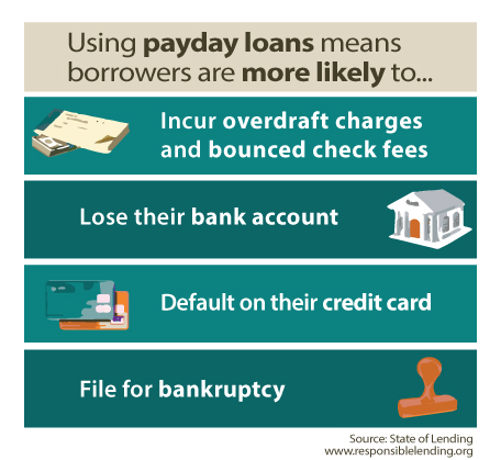 Tupelo ms payday loans